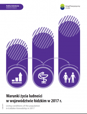 Living conditions of the population in the Lodzkie Voivodship in 2017