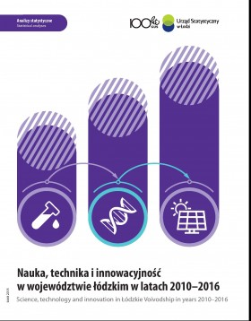Science, technology and innovation in Lodzkie Voivodship in years 2010-2016