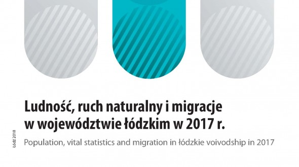 Population, vital statistics and migration in the Lodzkie Voivodship in 2017